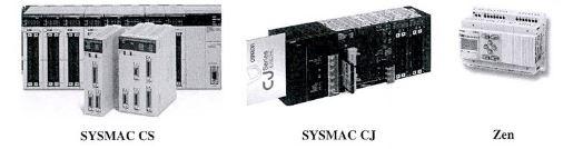 OMRONتا به حال سیستم های کنترل PLC متنوعی را ارائه کرده است.