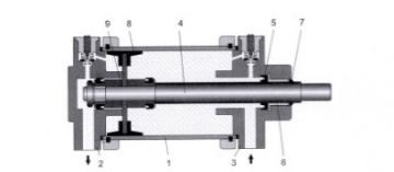 سیلندر پنوماتیکی با ضربه گیردر موضع ابتدا و انتها