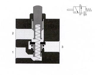 شیر راه دهنده نشستی دیسکی3/2با موضع نرمال باز،تحریک نشده