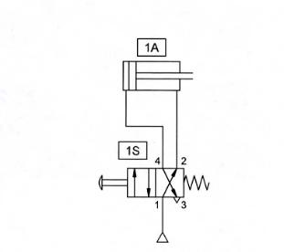 دیاگرام مدار کنترل مستقیم سیلندر دو طرفه